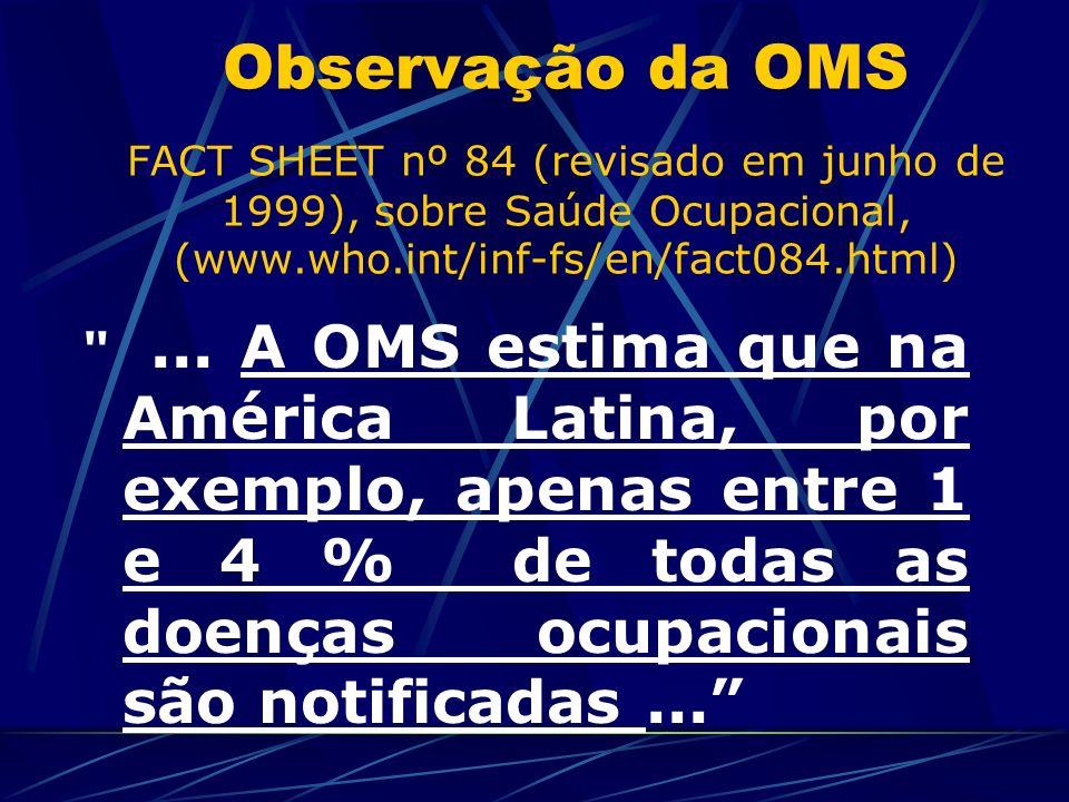 Observação da OMS FACT SHEET nº 84 (revisado em junho de 1999), sobre Saúde Ocupacional, (www.who.int/inf-fs/en/fact084.html)