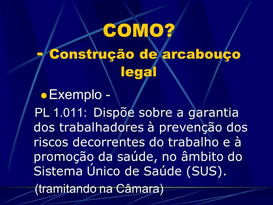 COMO - Construção de arcabouço legal