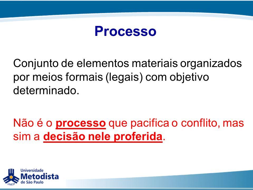 Processo Conjunto de elementos materiais organizados por meios formais (legais) com objetivo determinado.