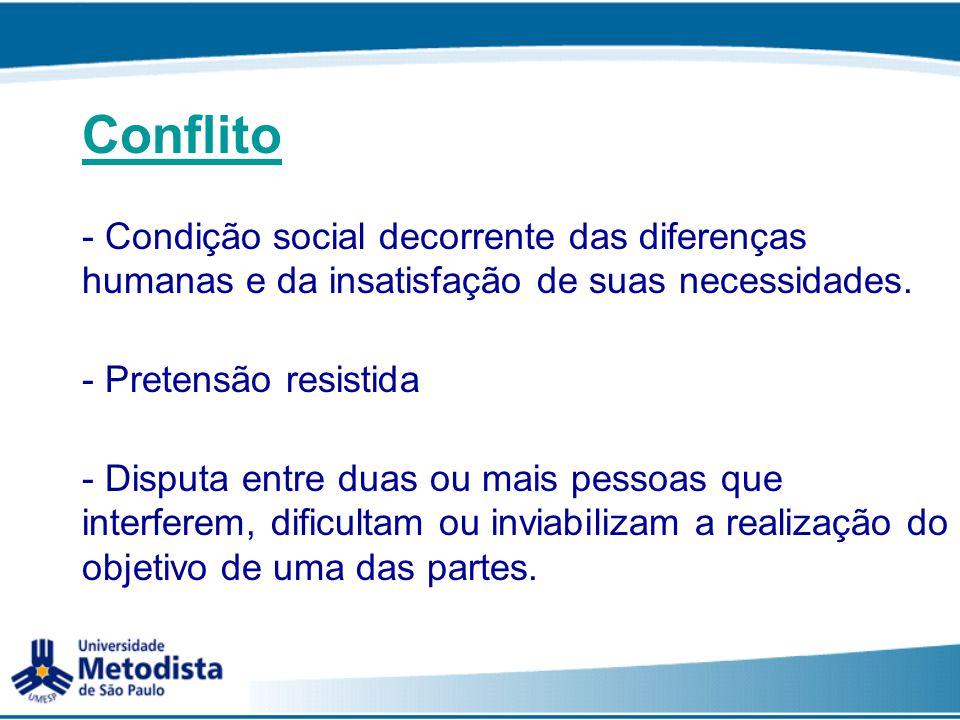 Conflito - Condição social decorrente das diferenças humanas e da insatisfação de suas necessidades.
