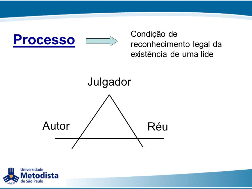 Processo Julgador Autor Réu