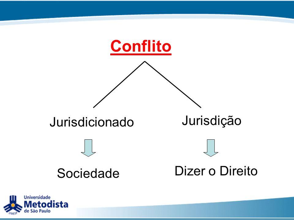 Conflito Jurisdicionado Jurisdição Dizer o Direito Sociedade