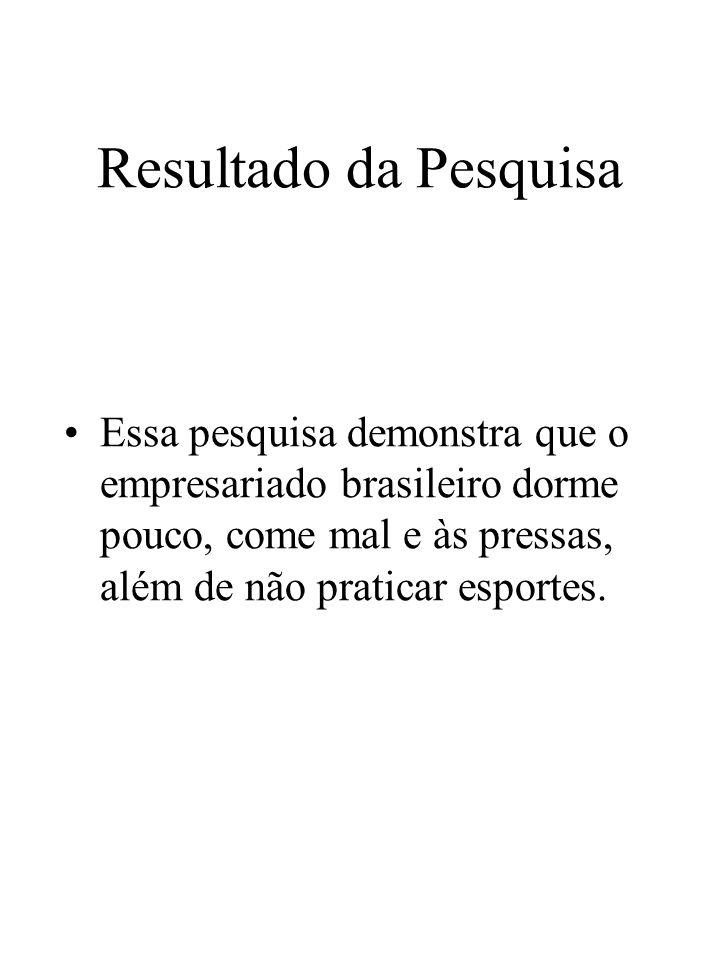 Resultado da PesquisaEssa pesquisa demonstra que o empresariado brasileiro dorme pouco, come mal e às pressas, além de não praticar esportes.