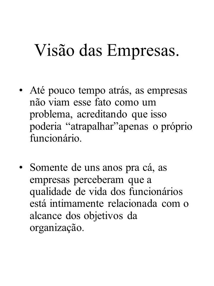 Visão das Empresas.
