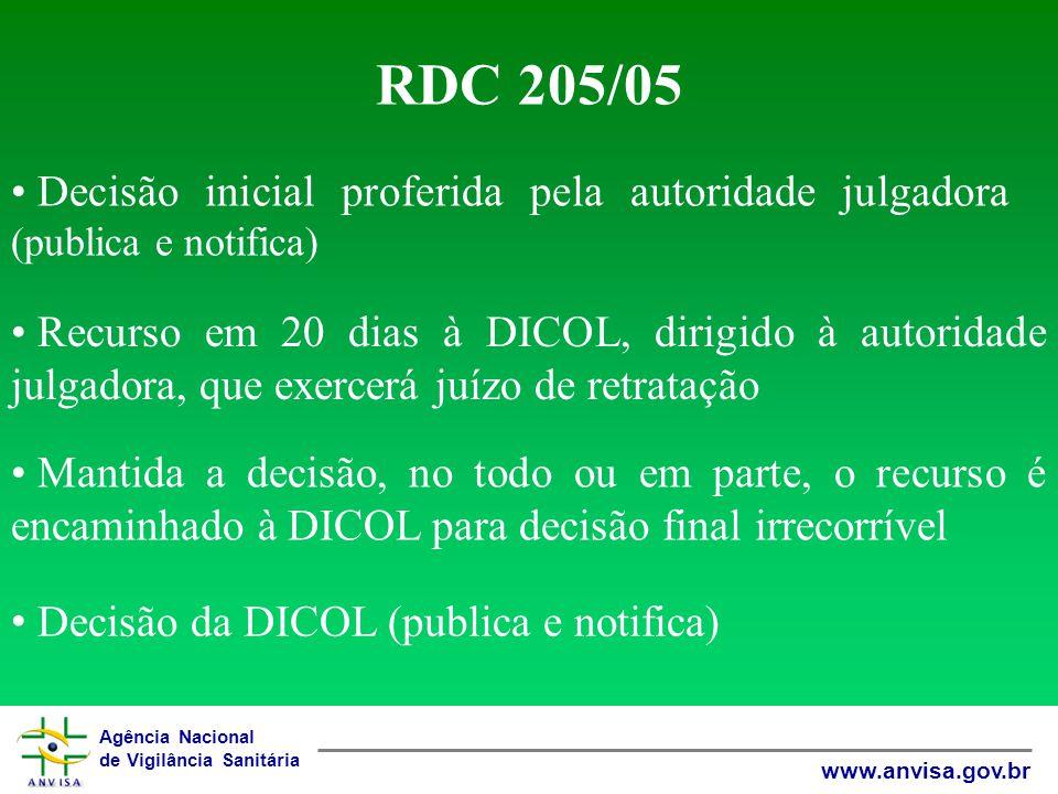RDC 205/05 Decisão inicial proferida pela autoridade julgadora (publica e notifica)
