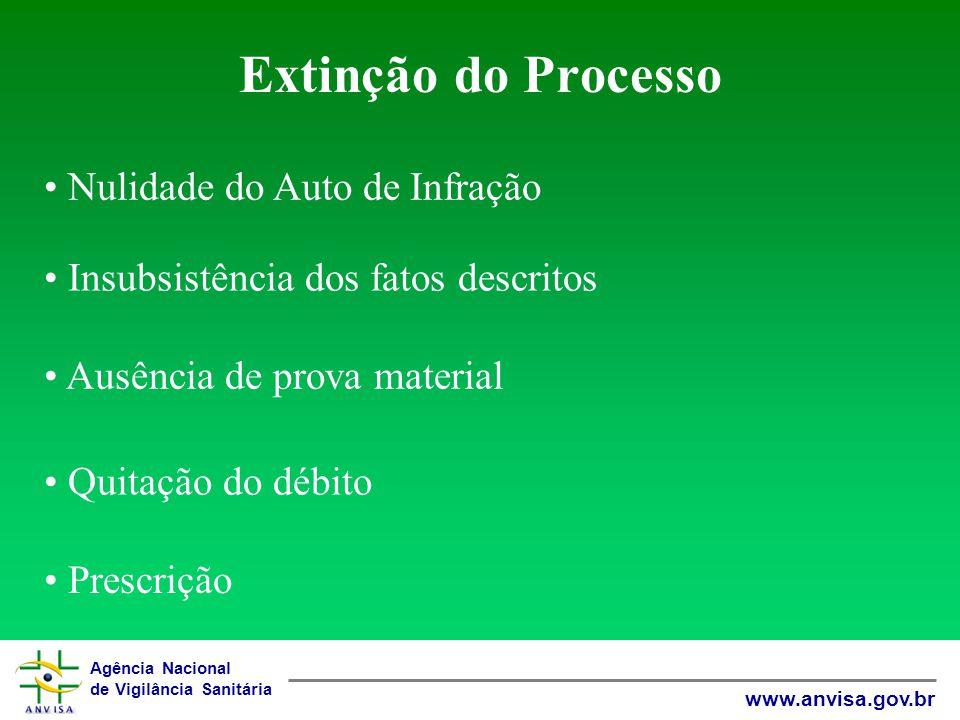 Extinção do Processo Nulidade do Auto de Infração