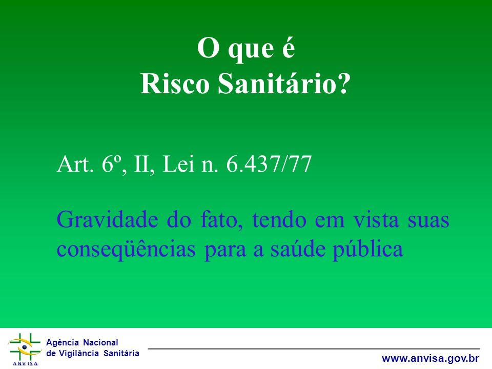O que é Risco Sanitário Art. 6º, II, Lei n. 6.437/77