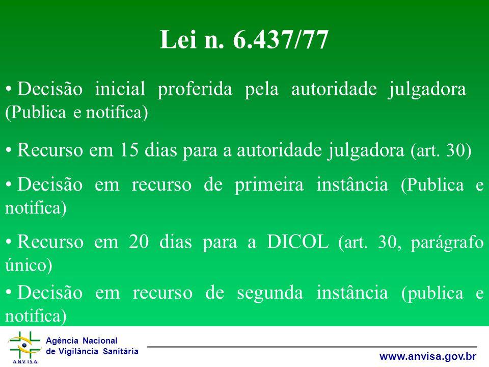 Lei n. 6.437/77 Decisão inicial proferida pela autoridade julgadora (Publica e notifica) Recurso em 15 dias para a autoridade julgadora (art. 30)