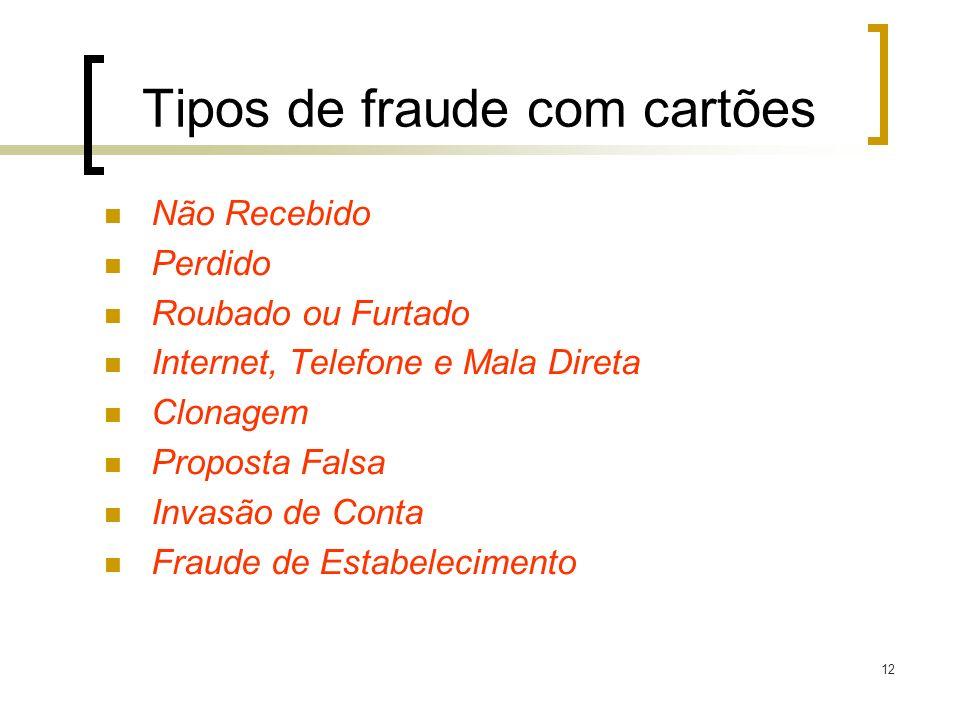 Tipos de fraude com cartões