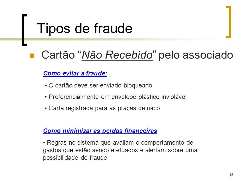 Tipos de fraude Cartão Não Recebido pelo associado