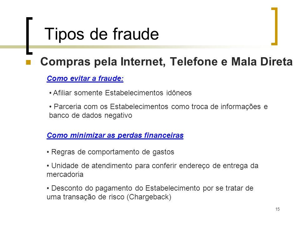 Tipos de fraude Compras pela Internet, Telefone e Mala Direta