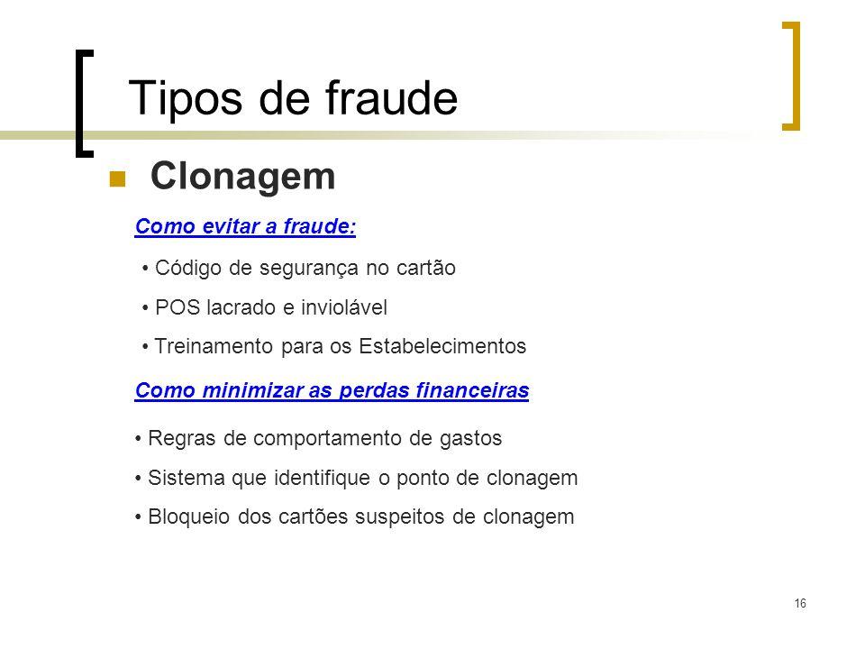 Tipos de fraude Clonagem Como evitar a fraude: