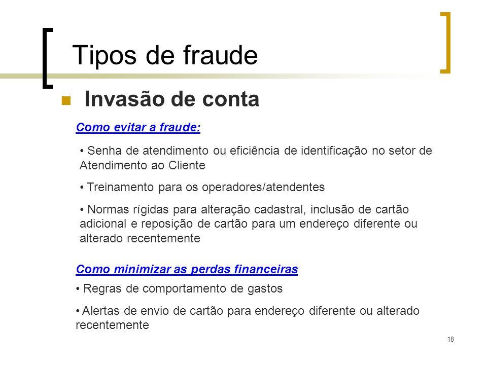 Tipos de fraude Invasão de conta Como evitar a fraude: