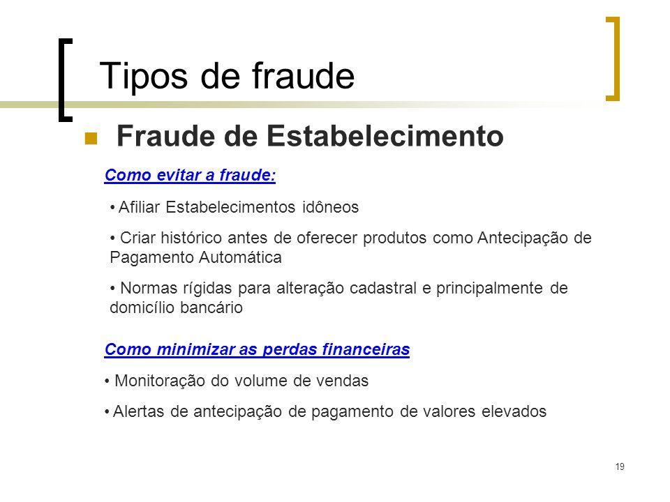 Tipos de fraude Fraude de Estabelecimento Como evitar a fraude: