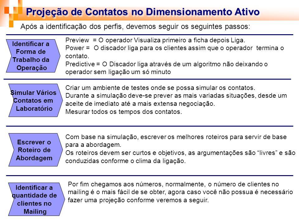 Projeção de Contatos no Dimensionamento Ativo