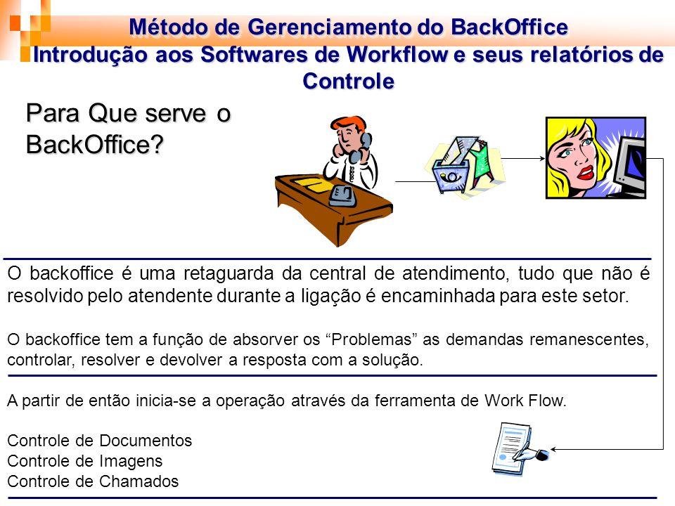 Para Que serve o BackOffice