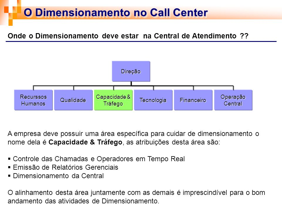 O Dimensionamento no Call Center