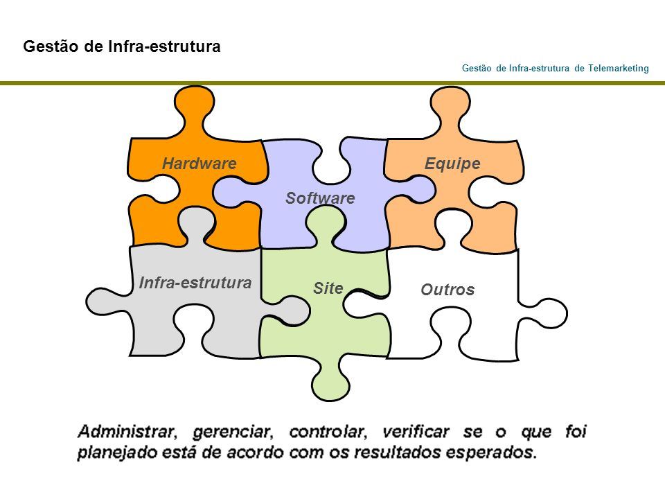 Gestão de Infra-estrutura