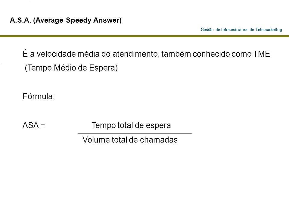 É a velocidade média do atendimento, também conhecido como TME