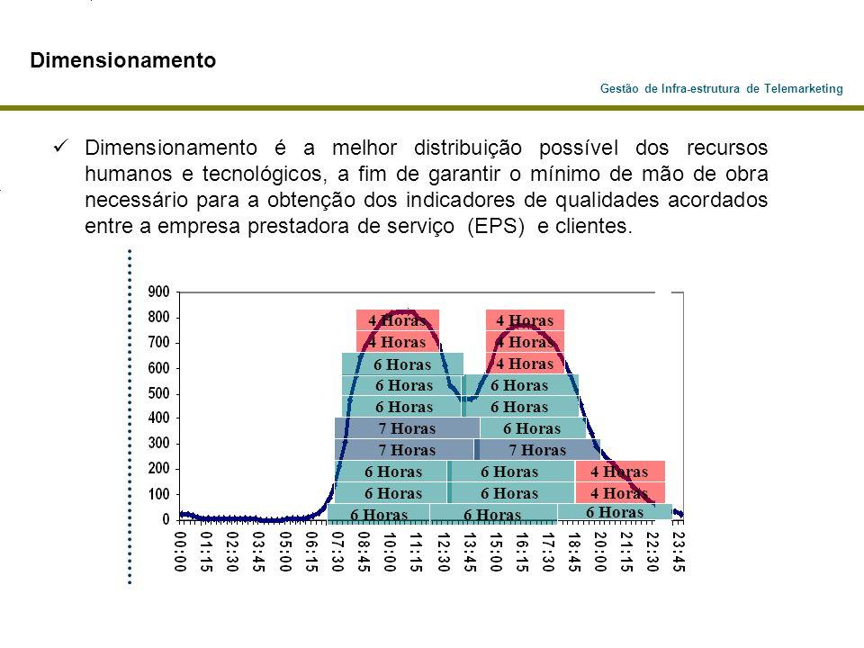 Guia margem: storyline / índice