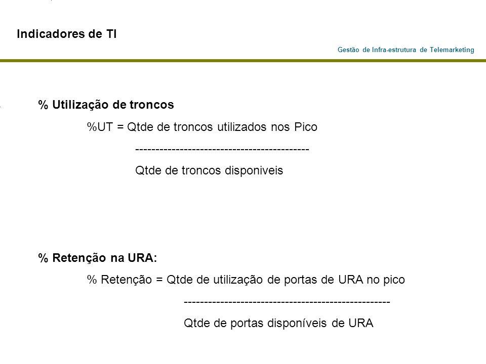 % Utilização de troncos %UT = Qtde de troncos utilizados nos Pico