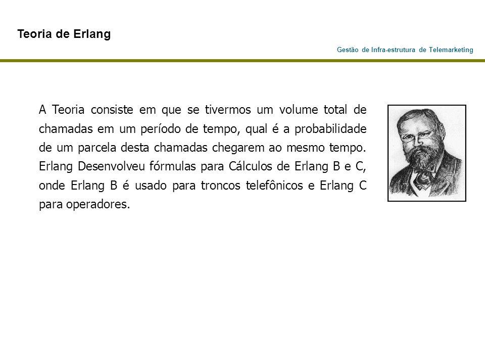 Teoria de Erlang