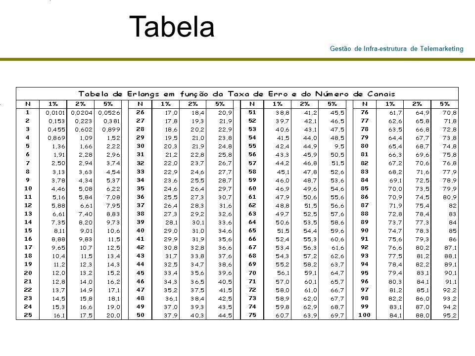 Tabela Dimensionamento Guia margem: storyline / índice