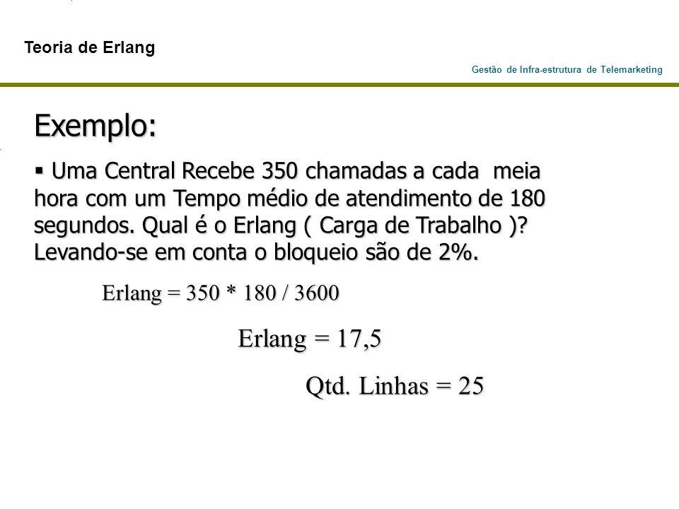 Exemplo: Erlang = 17,5 Qtd. Linhas = 25