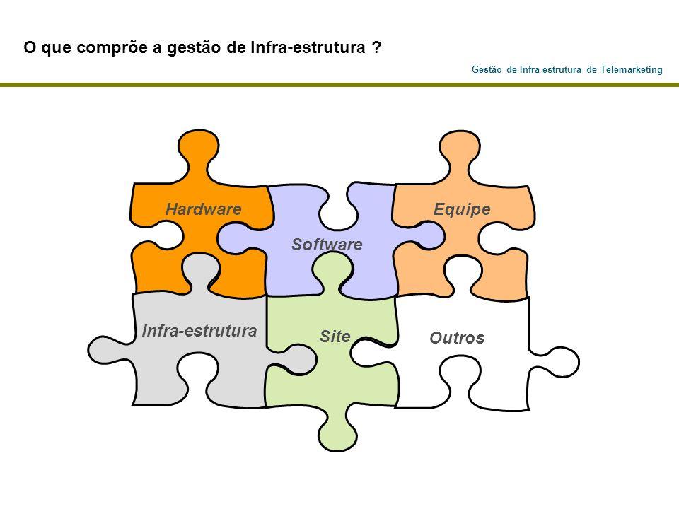 O que comprõe a gestão de Infra-estrutura