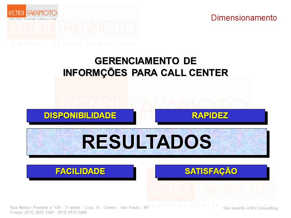 INFORMÇÕES PARA CALL CENTER