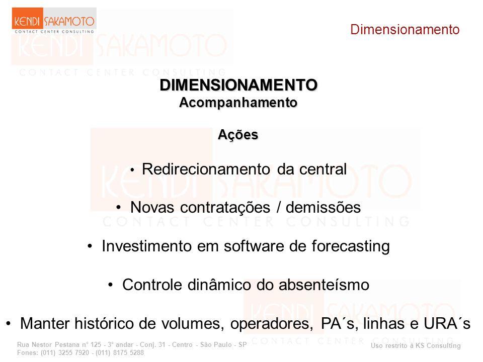 Novas contratações / demissões Investimento em software de forecasting