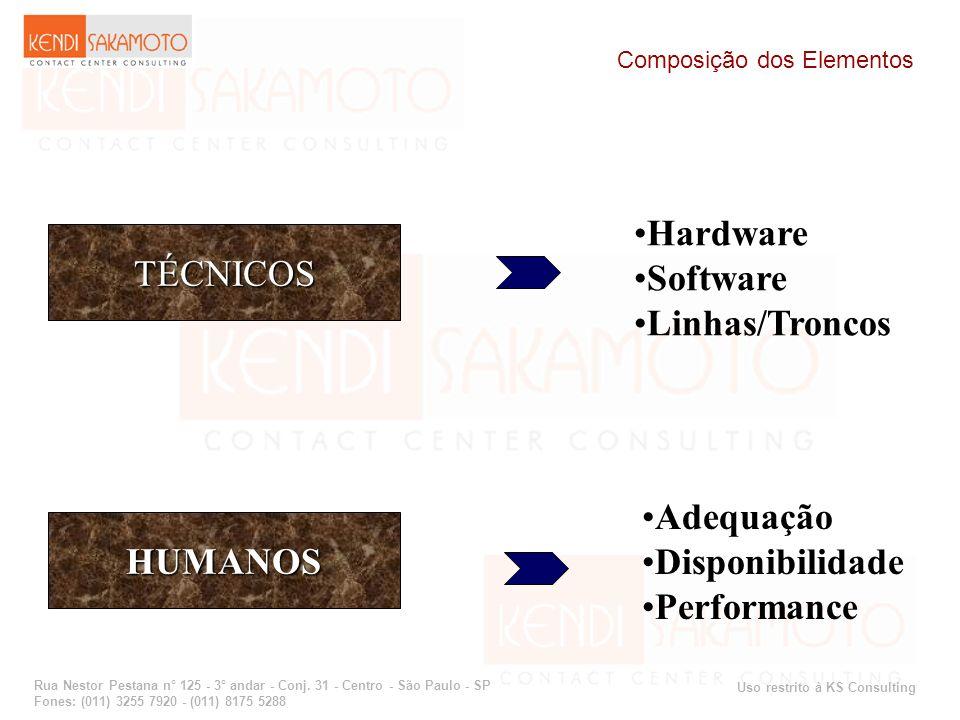 Hardware Software TÉCNICOS Linhas/Troncos Adequação Disponibilidade