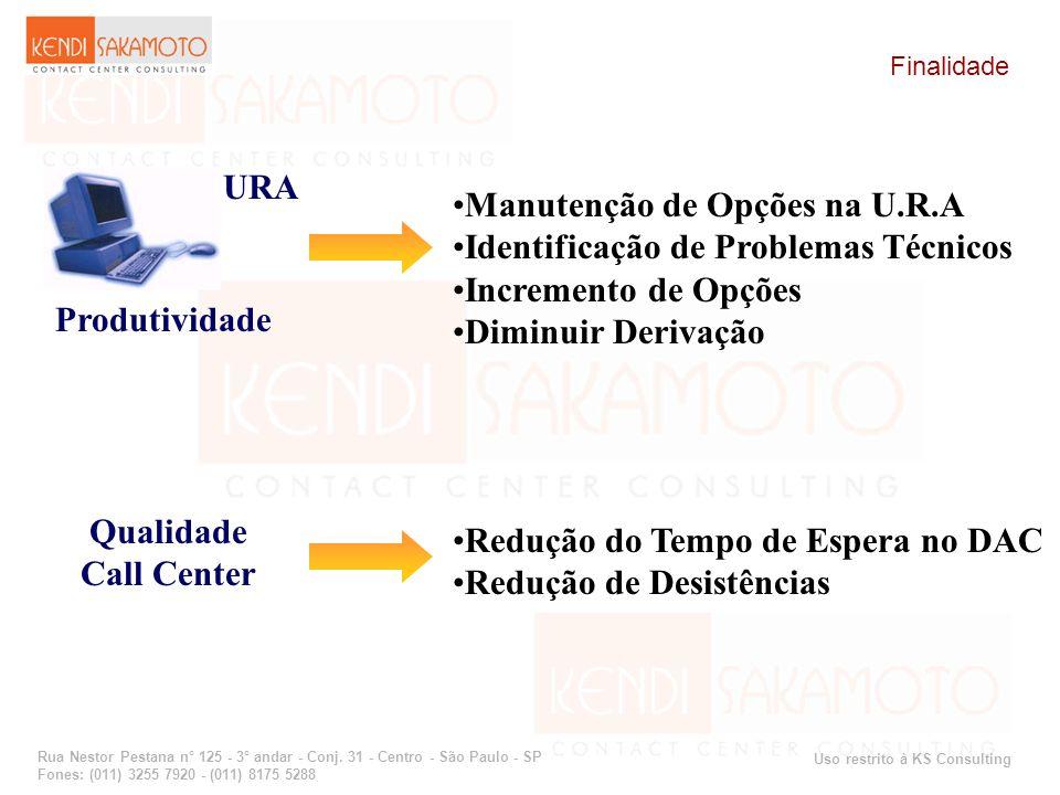 Manutenção de Opções na U.R.A Identificação de Problemas Técnicos