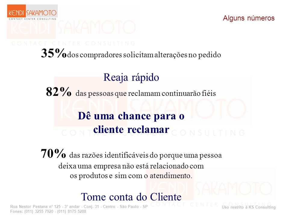 35%dos compradores solicitam alterações no pedido