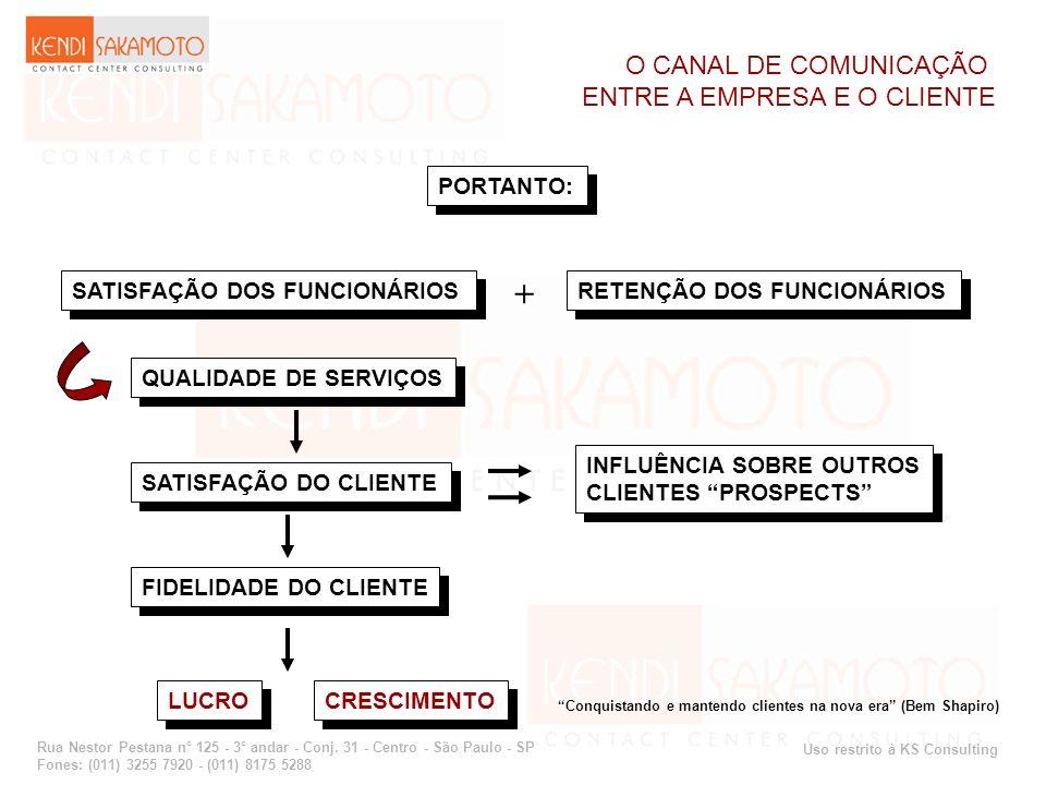 + O CANAL DE COMUNICAÇÃO ENTRE A EMPRESA E O CLIENTE PORTANTO: