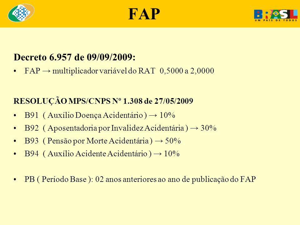 FAP Decreto 6.957 de 09/09/2009: FAP → multiplicador variável do RAT 0,5000 a 2,0000. RESOLUÇÃO MPS/CNPS Nº 1.308 de 27/05/2009.