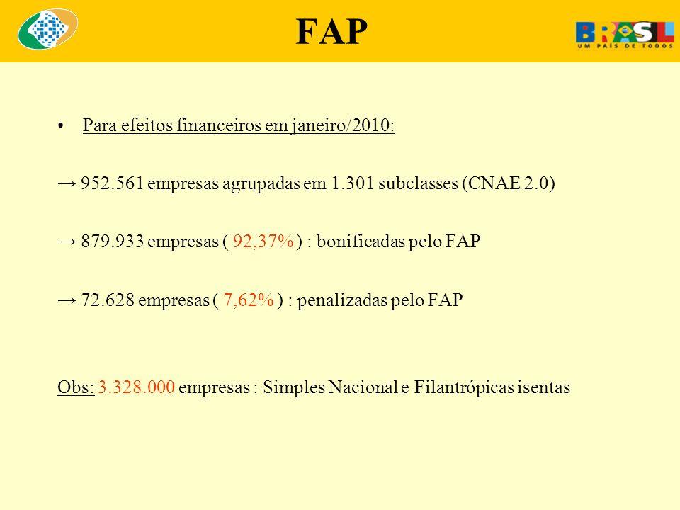 FAP Para efeitos financeiros em janeiro/2010: