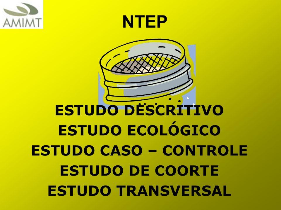 NTEP ESTUDO DESCRITIVO ESTUDO ECOLÓGICO ESTUDO CASO – CONTROLE