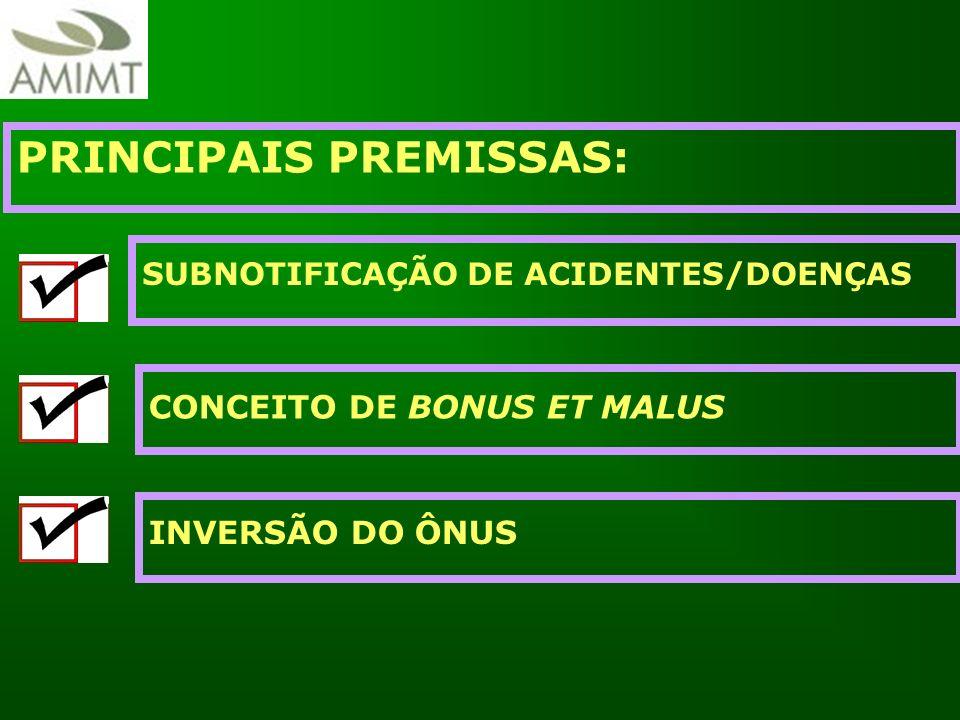 PRINCIPAIS PREMISSAS:
