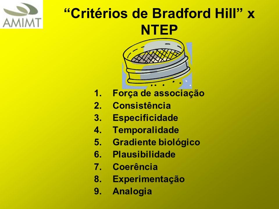Critérios de Bradford Hill x NTEP