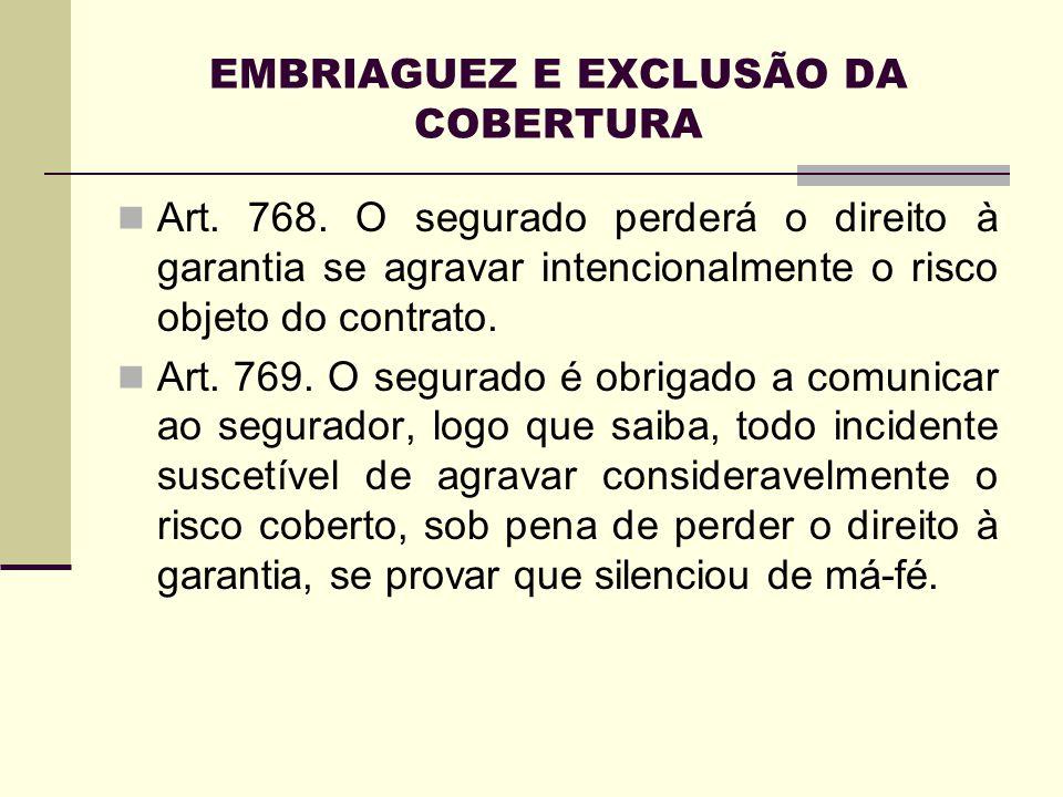 EMBRIAGUEZ E EXCLUSÃO DA COBERTURA