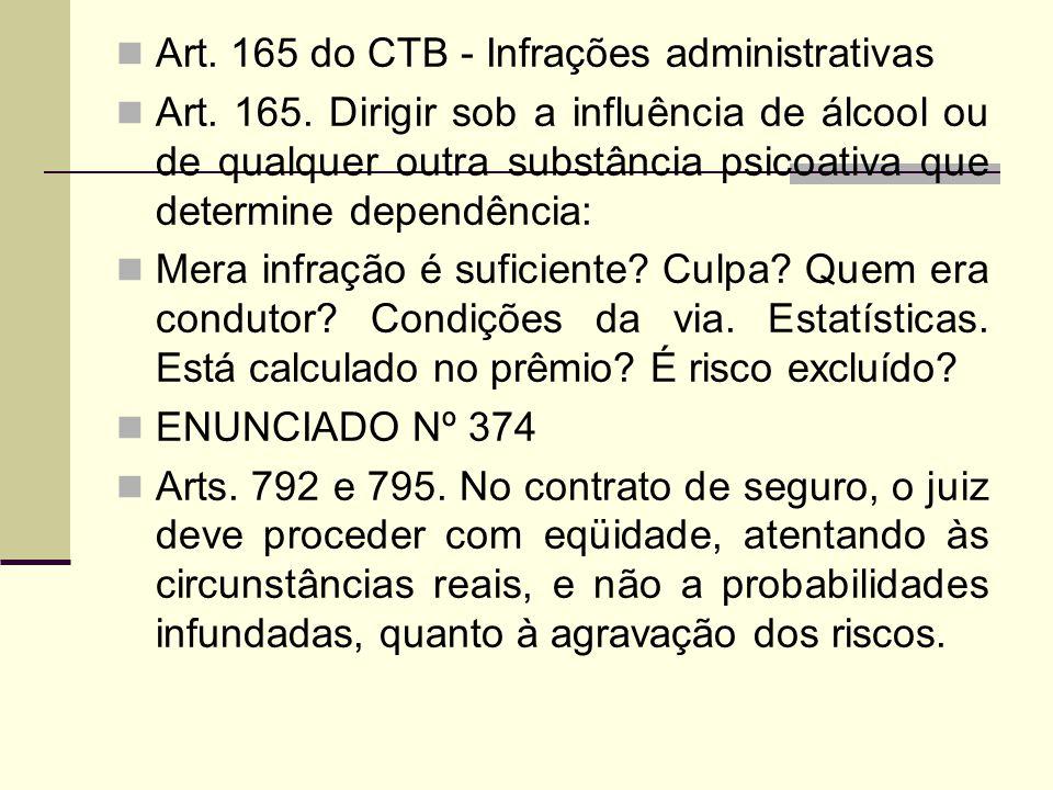 Art. 165 do CTB - Infrações administrativas