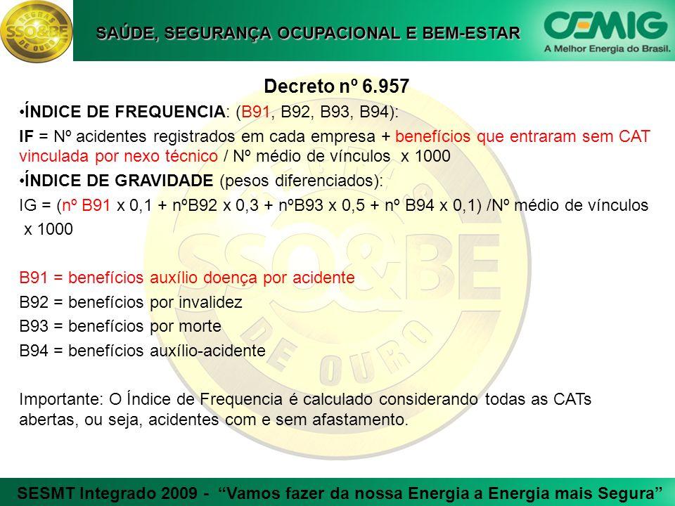 Decreto nº 6.957 ÍNDICE DE FREQUENCIA: (B91, B92, B93, B94):