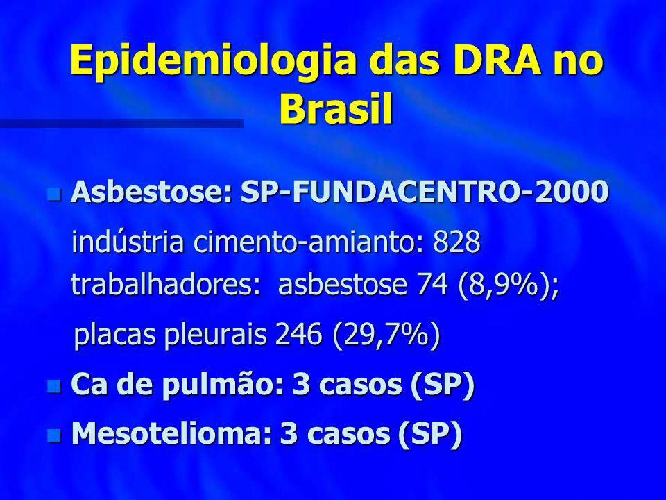 Epidemiologia das DRA no Brasil