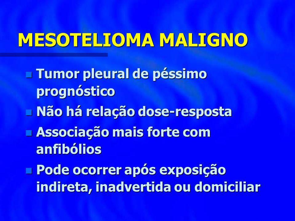 MESOTELIOMA MALIGNO Tumor pleural de péssimo prognóstico