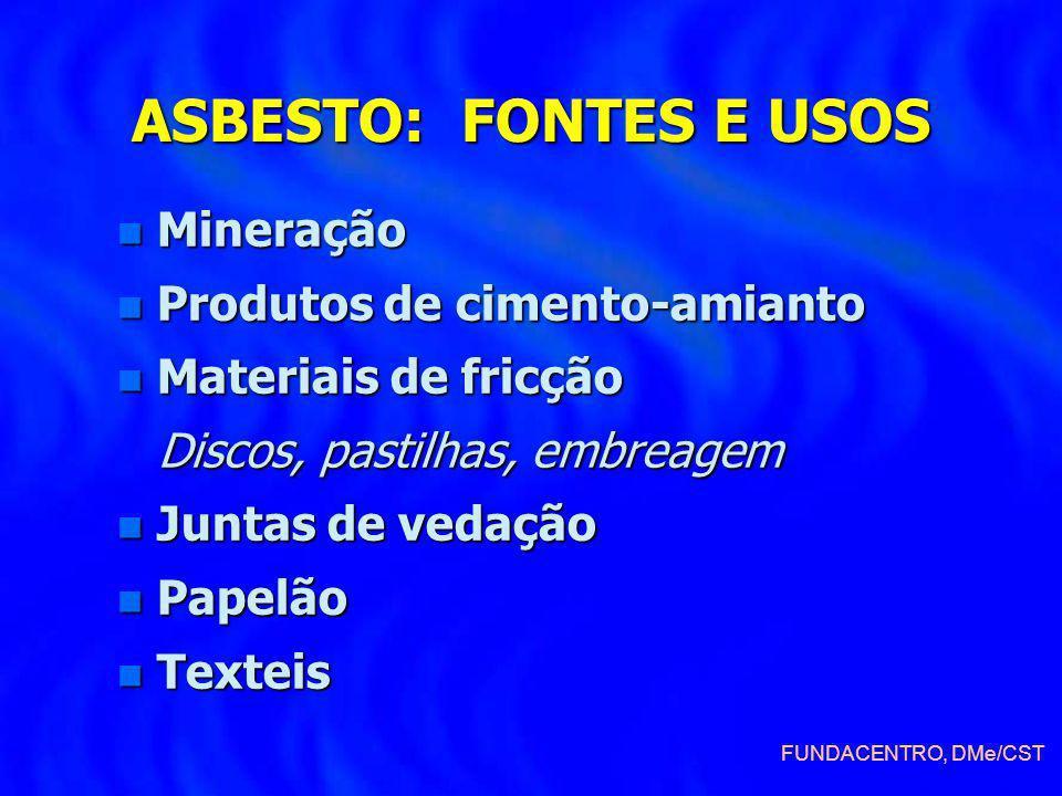 ASBESTO: FONTES E USOS Mineração Produtos de cimento-amianto