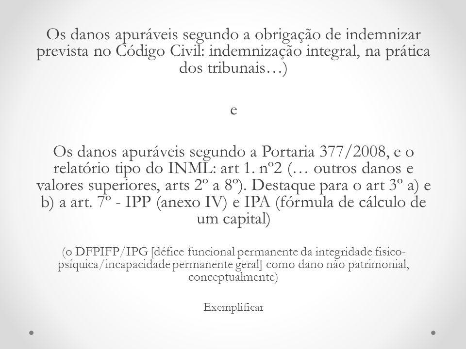 Os danos apuráveis segundo a obrigação de indemnizar prevista no Código Civil: indemnização integral, na prática dos tribunais…)