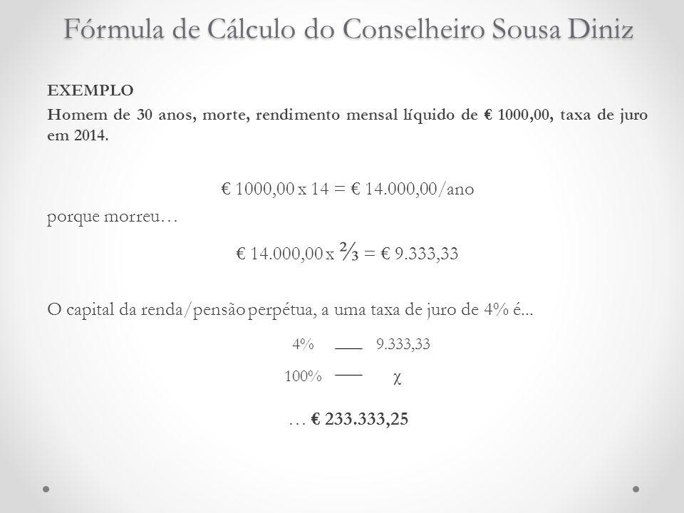 Fórmula de Cálculo do Conselheiro Sousa Diniz