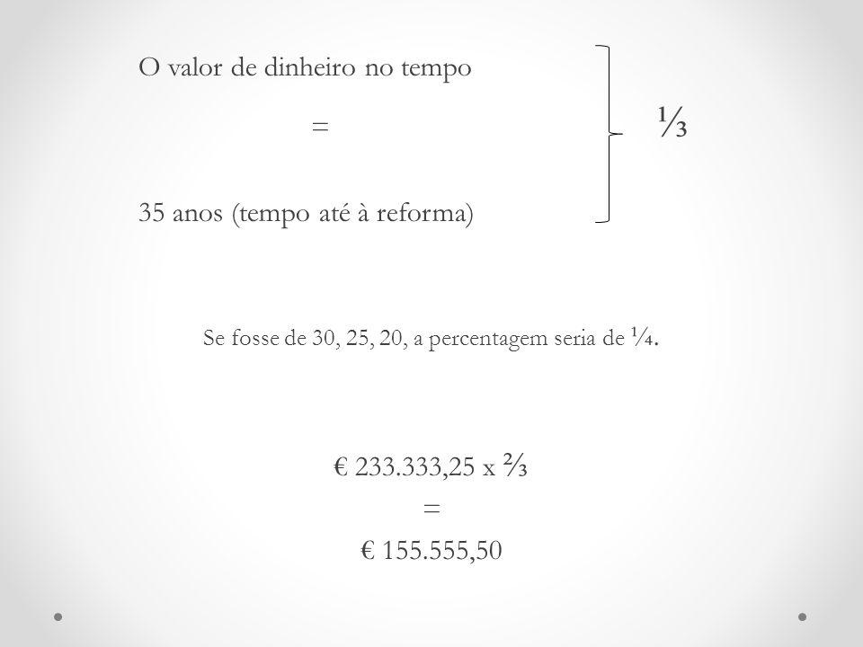 Se fosse de 30, 25, 20, a percentagem seria de ¼.