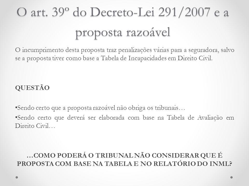 O art. 39º do Decreto-Lei 291/2007 e a proposta razoável